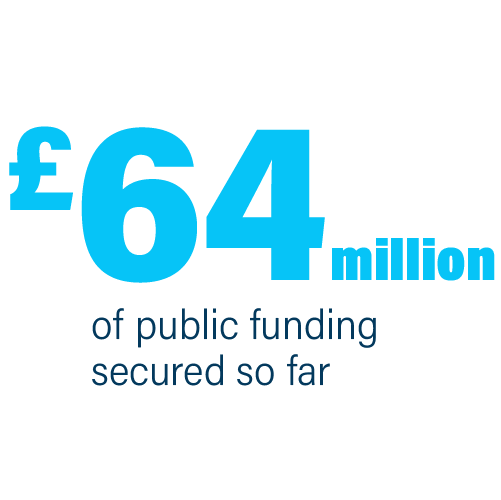 Better Broadband for Suffolk funding