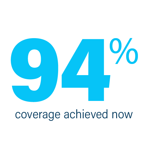 Achieved 92% coverage now